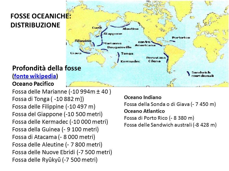 Profondità della fosse (fonte wikipedia)fonte wikipedia Oceano Pacifico Fossa delle Marianne (-10 994m ± 40 ) Fossa di Tonga ( -10 882 m]) Fossa delle
