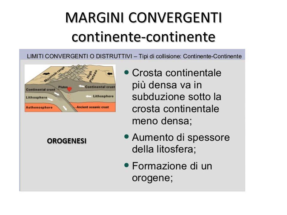 MARGINI CONVERGENTI continente-continente OROGENESI