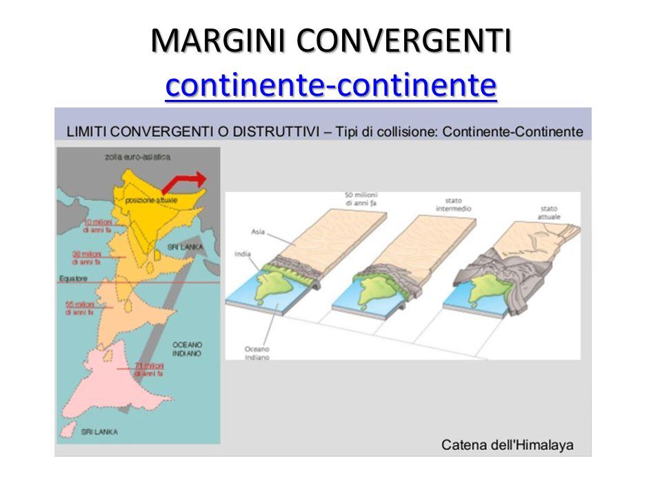 continente-continente