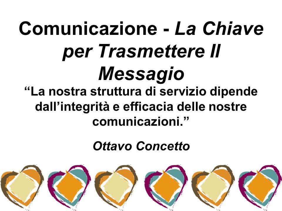 Comunicazione - La Chiave per Trasmettere Il Messagio La nostra struttura di servizio dipende dall'integrità e efficacia delle nostre comunicazioni. Ottavo Concetto