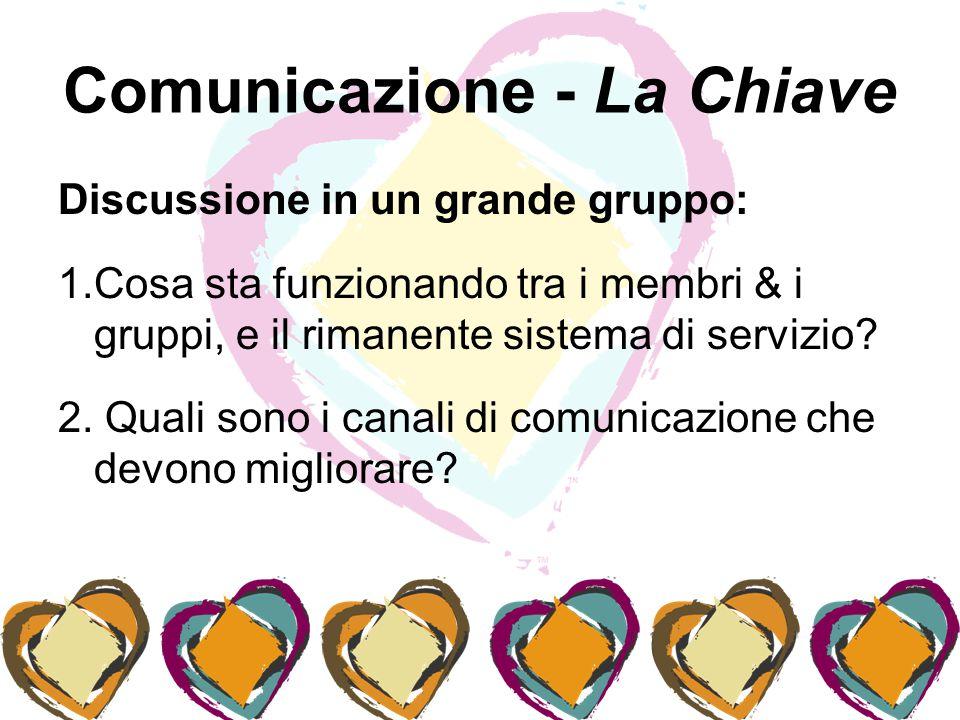 Comunicazione - La Chiave Discussione in un grande gruppo: 1.Cosa sta funzionando tra i membri & i gruppi, e il rimanente sistema di servizio? 2. Qual