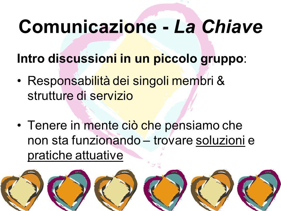 Comunicazione - La Chiave Intro discussioni in un piccolo gruppo: Responsabilità dei singoli membri & strutture di servizio Tenere in mente ciò che pensiamo che non sta funzionando – trovare soluzioni e pratiche attuative