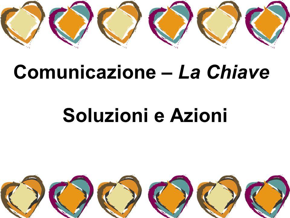 Comunicazione – La Chiave Soluzioni e Azioni