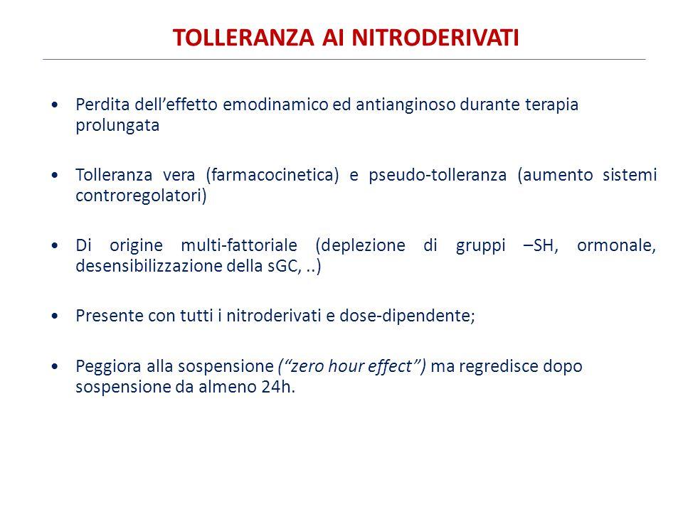 Perdita dell'effetto emodinamico ed antianginoso durante terapia prolungata Tolleranza vera (farmacocinetica) e pseudo-tolleranza (aumento sistemi con