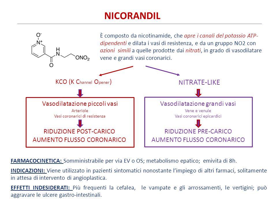 NICORANDIL È composto da nicotinamide, che apre i canali del potassio ATP- dipendenti e dilata i vasi di resistenza, e da un gruppo NO2 con azioni sim
