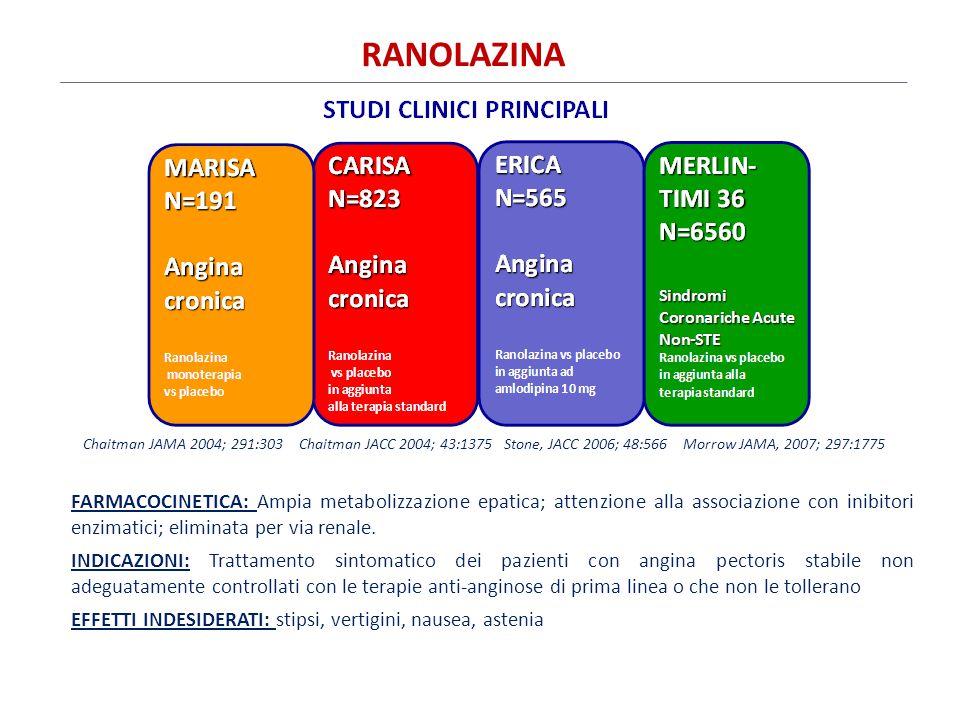 Chaitman JAMA 2004; 291:303 Chaitman JACC 2004; 43:1375 Stone, JACC 2006; 48:566 Morrow JAMA, 2007; 297:1775 RANOLAZINA FARMACOCINETICA: Ampia metabol