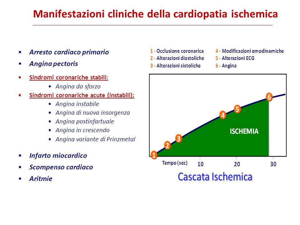 Arresto cardiaco primario Angina pectoris Infarto miocardico Scompenso cardiaco Aritmie Manifestazioni cliniche della cardiopatia ischemica Sindromi c