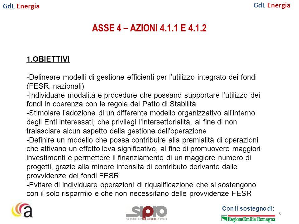 GdL Energia Con il sostegno di: ASSE 4 – AZIONI 4.1.1 E 4.1.2 3 1.OBIETTIVI -Delineare modelli di gestione efficienti per l'utilizzo integrato dei fondi (FESR, nazionali) -Individuare modalità e procedure che possano supportare l'utilizzo dei fondi in coerenza con le regole del Patto di Stabilità -Stimolare l'adozione di un differente modello organizzativo all'interno degli Enti interessati, che privilegi l'intersettorialità, al fine di non tralasciare alcun aspetto della gestione dell'operazione -Definire un modello che possa contribuire alla premialità di operazioni che attivano un effetto leva significativo, al fine di promuovere maggiori investimenti e permettere il finanziamento di un maggiore numero di progetti, grazie alla minore intensità di contributo derivante dalle provvidenze dei fondi FESR -Evitare di individuare operazioni di riqualificazione che si sostengono con il solo risparmio e che non necessitano delle provvidenze FESR