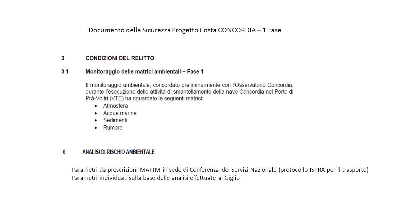 Documento della Sicurezza Progetto Costa CONCORDIA – 1 Fase Parametri da prescrizioni MATTM in sede di Conferenza dei Servizi Nazionale (protocollo IS