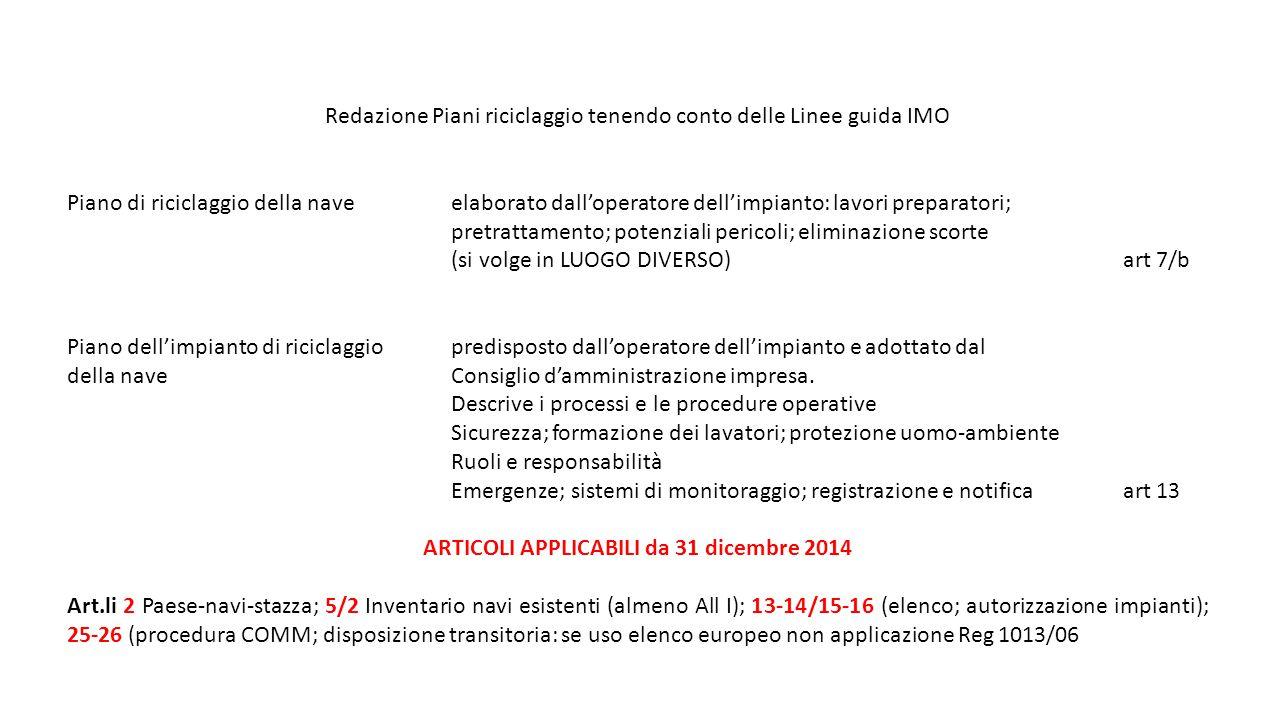 Gli Stati Membri istituiscono e aggiornano ELENCO degli Impianti Autorizzati Entro il 31 marzo 2015art 14/3 La Commissione pubblica su G.U.