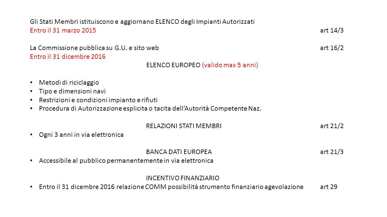 Gli Stati Membri istituiscono e aggiornano ELENCO degli Impianti Autorizzati Entro il 31 marzo 2015art 14/3 La Commissione pubblica su G.U. e sito web