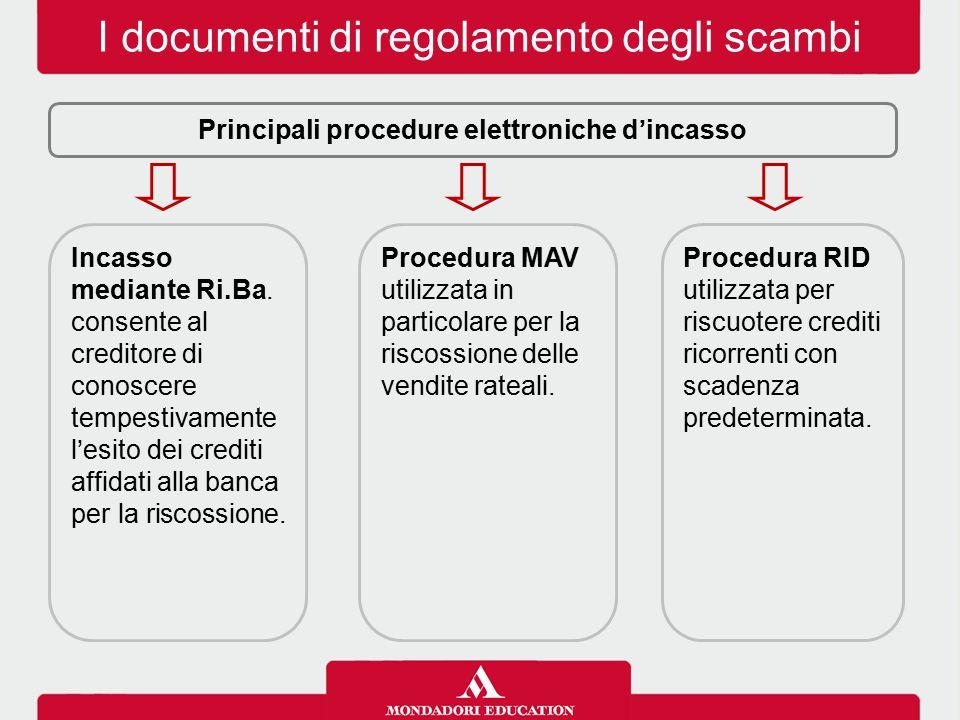 I documenti di regolamento degli scambi Principali procedure elettroniche d'incasso Incasso mediante Ri.Ba.