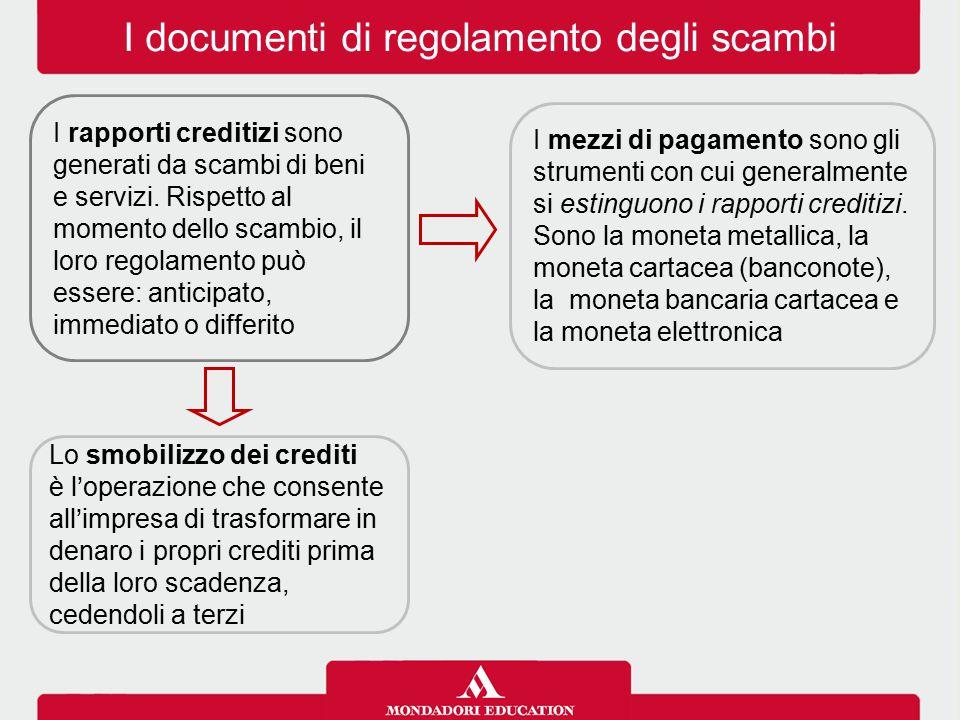 I documenti di regolamento degli scambi I rapporti creditizi sono generati da scambi di beni e servizi.