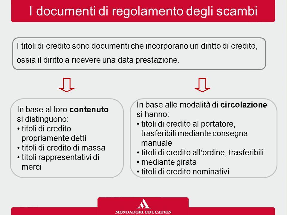I documenti di regolamento degli scambi I titoli di credito sono documenti che incorporano un diritto di credito, ossia il diritto a ricevere una data prestazione.