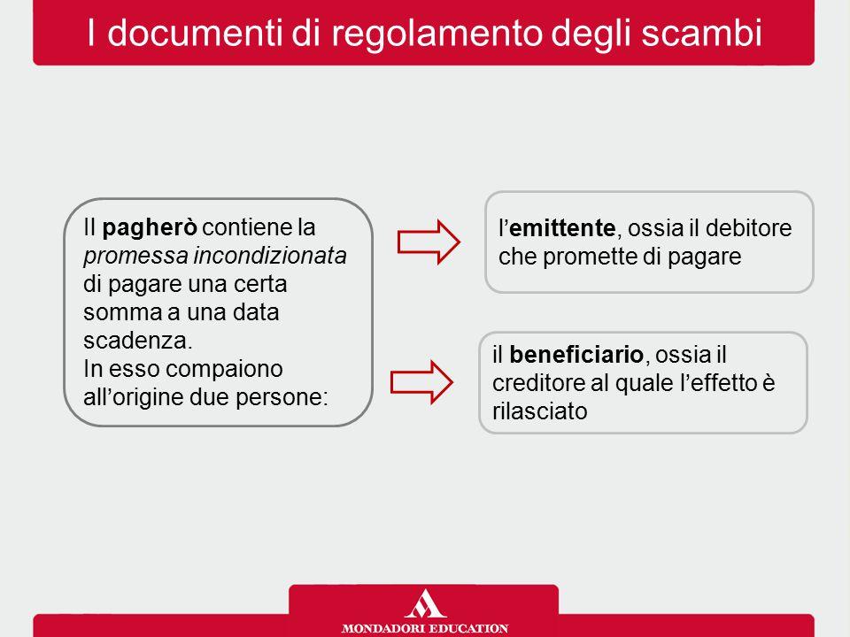 I documenti di regolamento degli scambi Il pagherò contiene la promessa incondizionata di pagare una certa somma a una data scadenza.