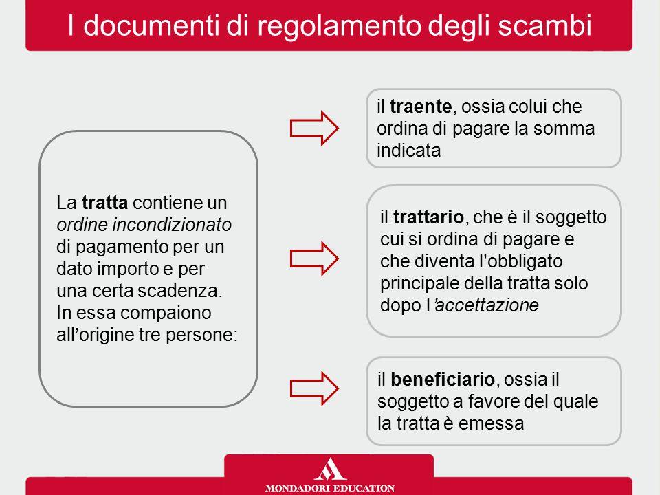 I documenti di regolamento degli scambi La tratta contiene un ordine incondizionato di pagamento per un dato importo e per una certa scadenza.