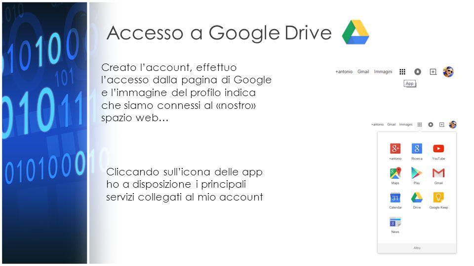 Accesso a Google Drive Creato l'account, effettuo l'accesso dalla pagina di Google e l'immagine del profilo indica che siamo connessi al «nostro» spazio web… Cliccando sull'icona delle app ho a disposizione i principali servizi collegati al mio account