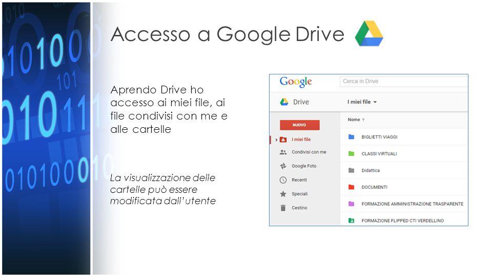 Accesso a Google Drive Aprendo Drive ho accesso ai miei file, ai file condivisi con me e alle cartelle La visualizzazione delle cartelle può essere modificata dall'utente