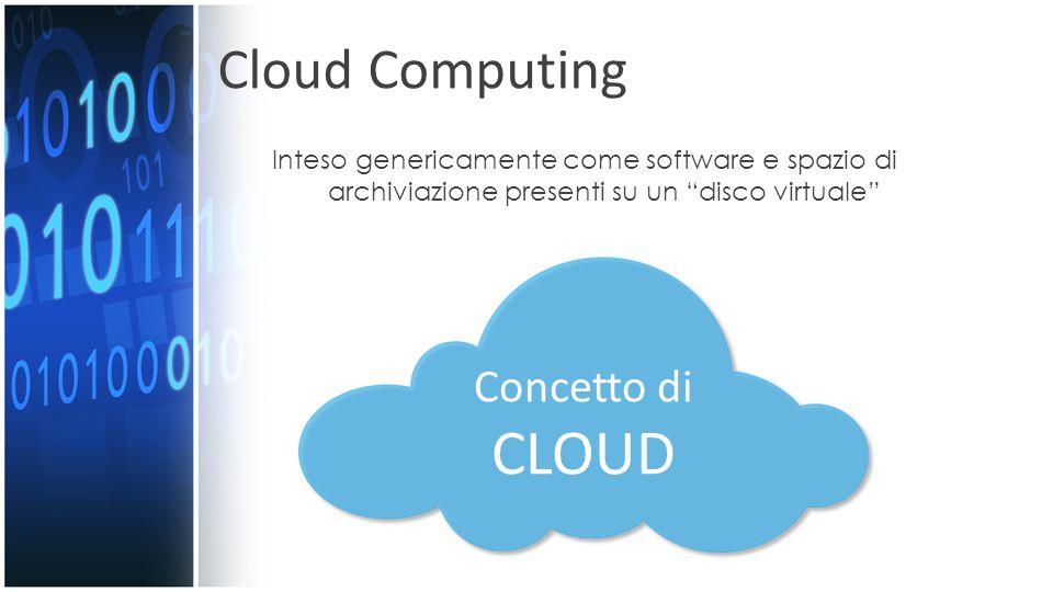 Inteso genericamente come software e spazio di archiviazione presenti su un disco virtuale Concetto di CLOUD Cloud Computing