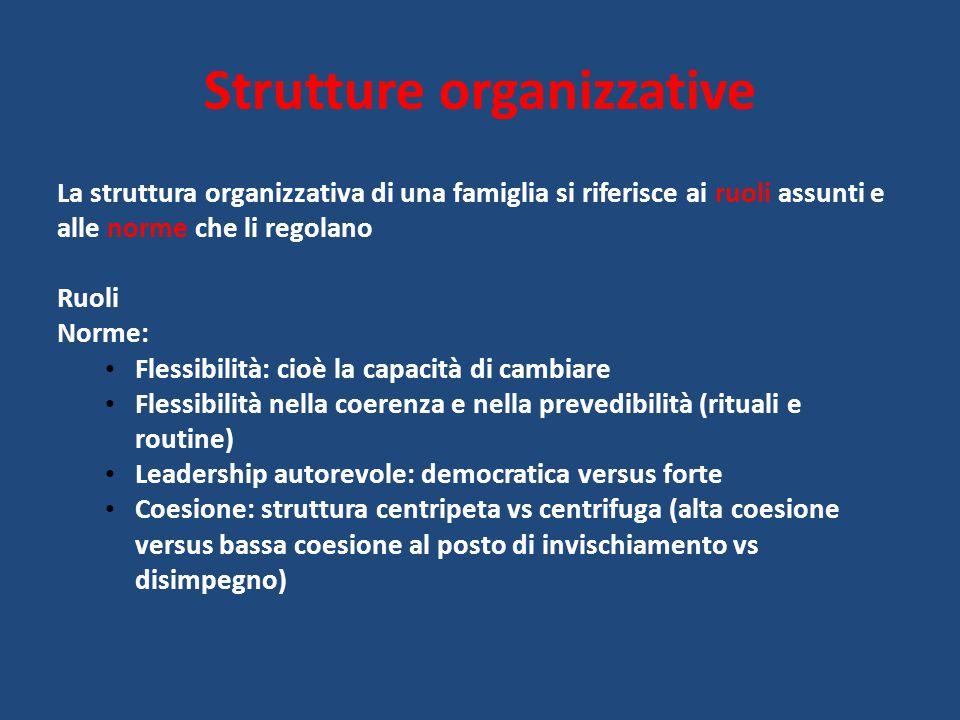 Strutture organizzative La struttura organizzativa di una famiglia si riferisce ai ruoli assunti e alle norme che li regolano Ruoli Norme: Flessibilit