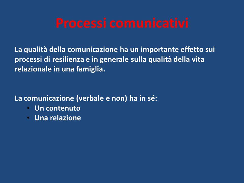 Processi comunicativi La qualità della comunicazione ha un importante effetto sui processi di resilienza e in generale sulla qualità della vita relazi