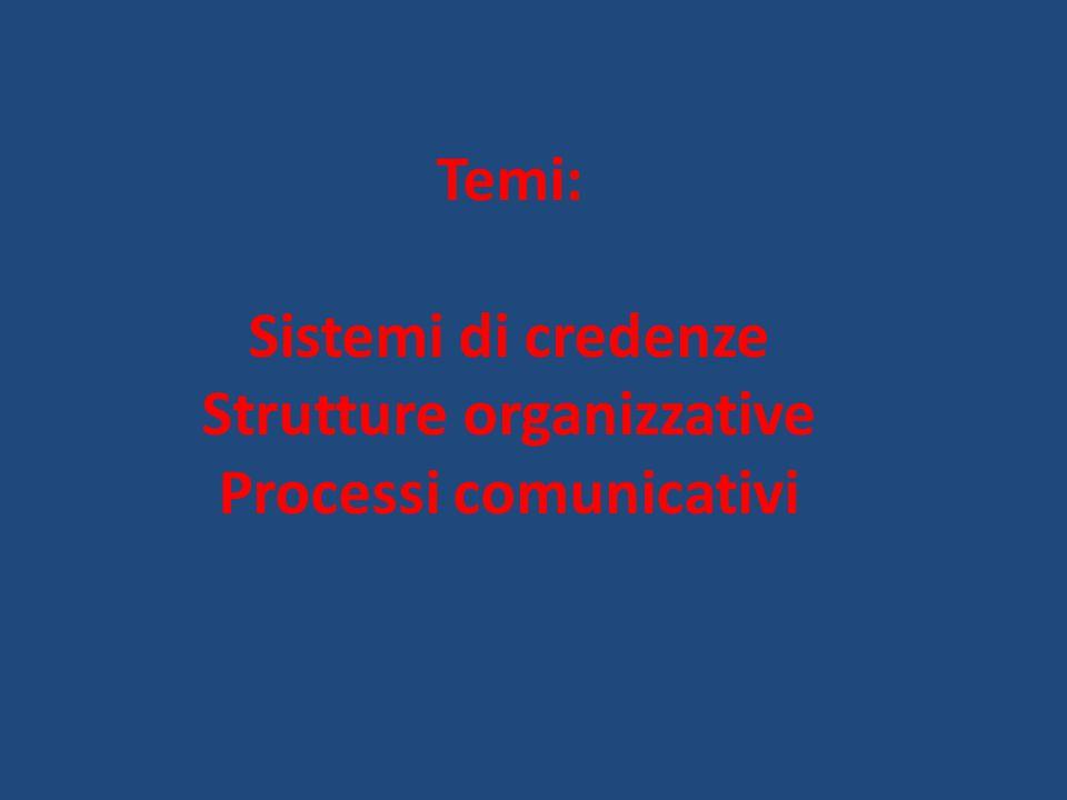 Temi: Sistemi di credenze Strutture organizzative Processi comunicativi
