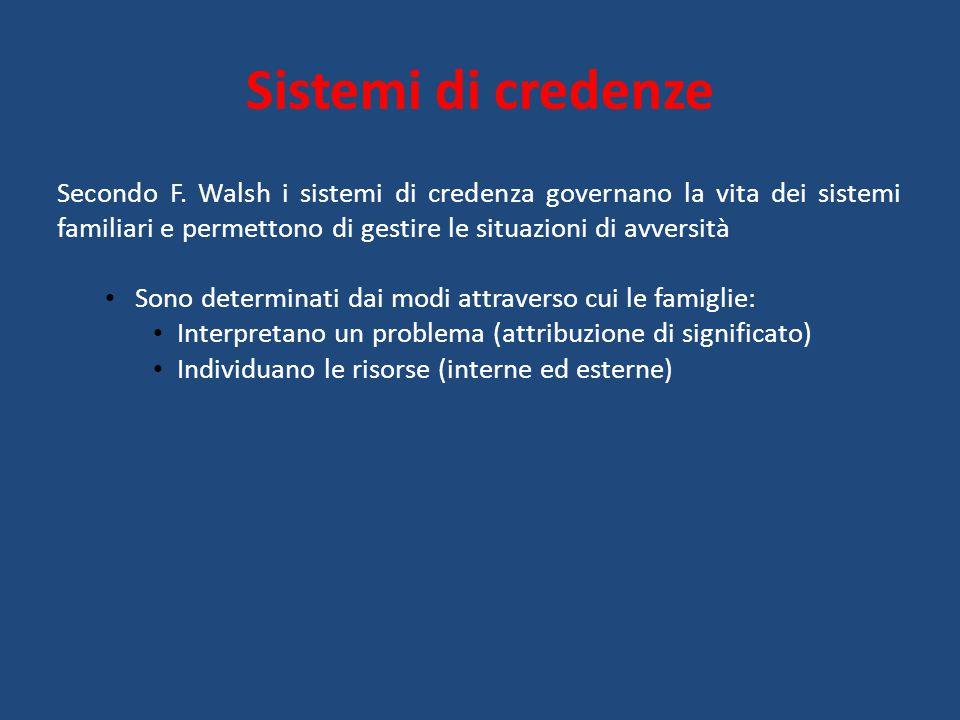 Sistemi di credenze Secondo F. Walsh i sistemi di credenza governano la vita dei sistemi familiari e permettono di gestire le situazioni di avversità