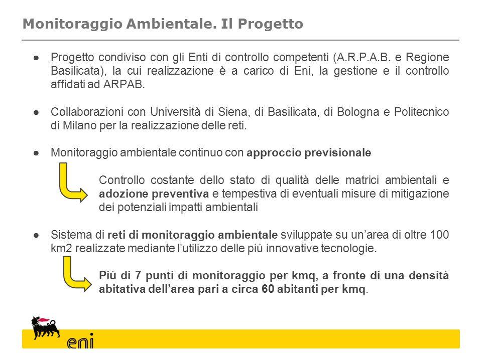 Monitoraggio Ambientale. Il Progetto ●Progetto condiviso con gli Enti di controllo competenti (A.R.P.A.B. e Regione Basilicata), la cui realizzazione