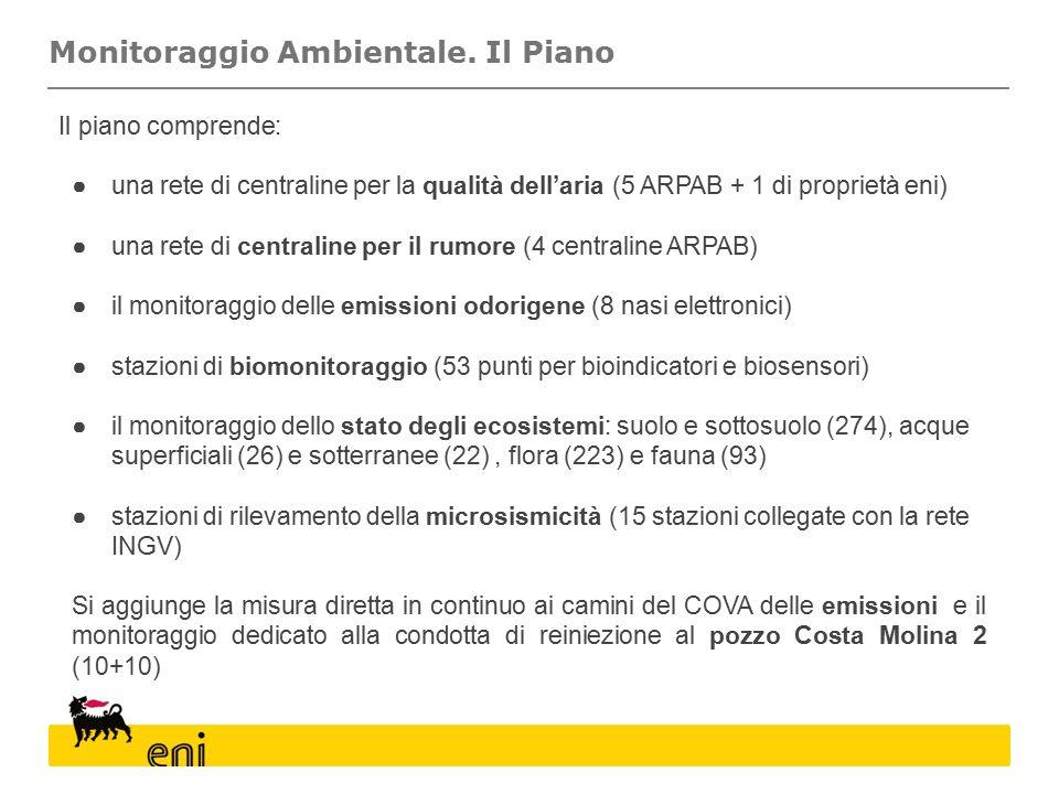 Monitoraggio Ambientale. Il Piano Il piano comprende: ●una rete di centraline per la qualità dell'aria (5 ARPAB + 1 di proprietà eni) ●una rete di cen