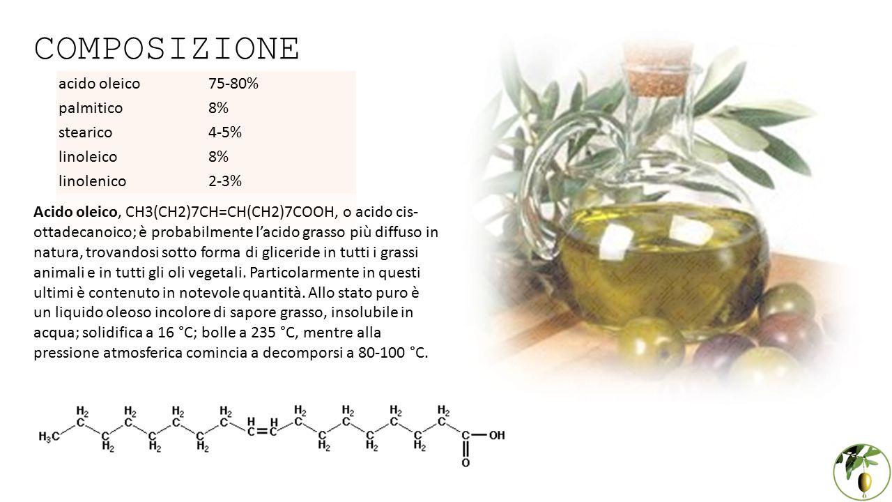 COMPOSIZIONE Acido oleico, CH3(CH2)7CH=CH(CH2)7COOH, o acido cis- ottadecanoico; è probabilmente l'acido grasso più diffuso in natura, trovandosi sotto forma di gliceride in tutti i grassi animali e in tutti gli oli vegetali.