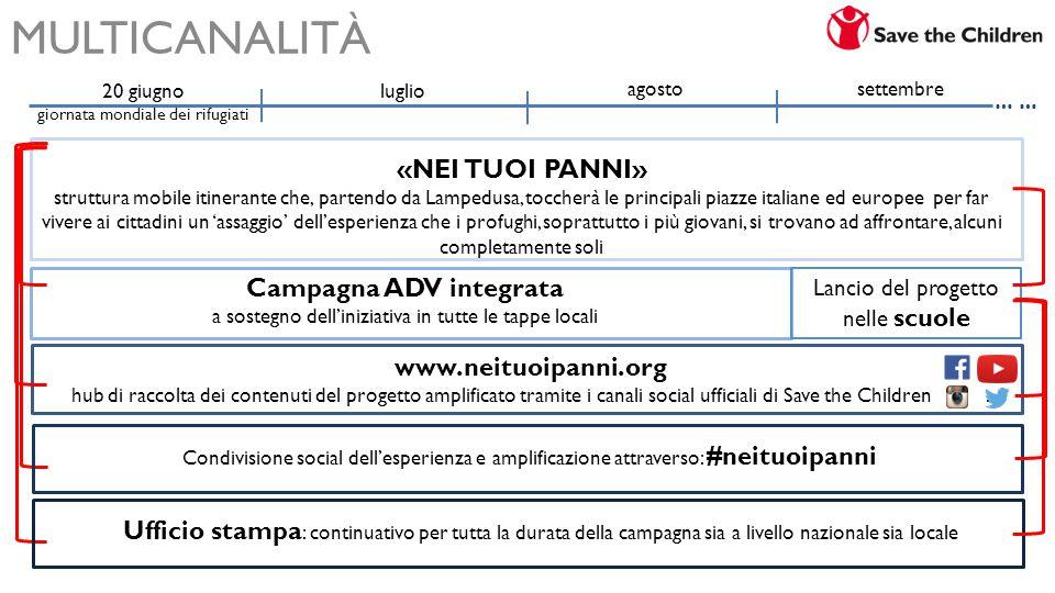 MULTICANALITÀ www.neituoipanni.org hub di raccolta dei contenuti del progetto amplificato tramite i canali social ufficiali di Save the Children : 20