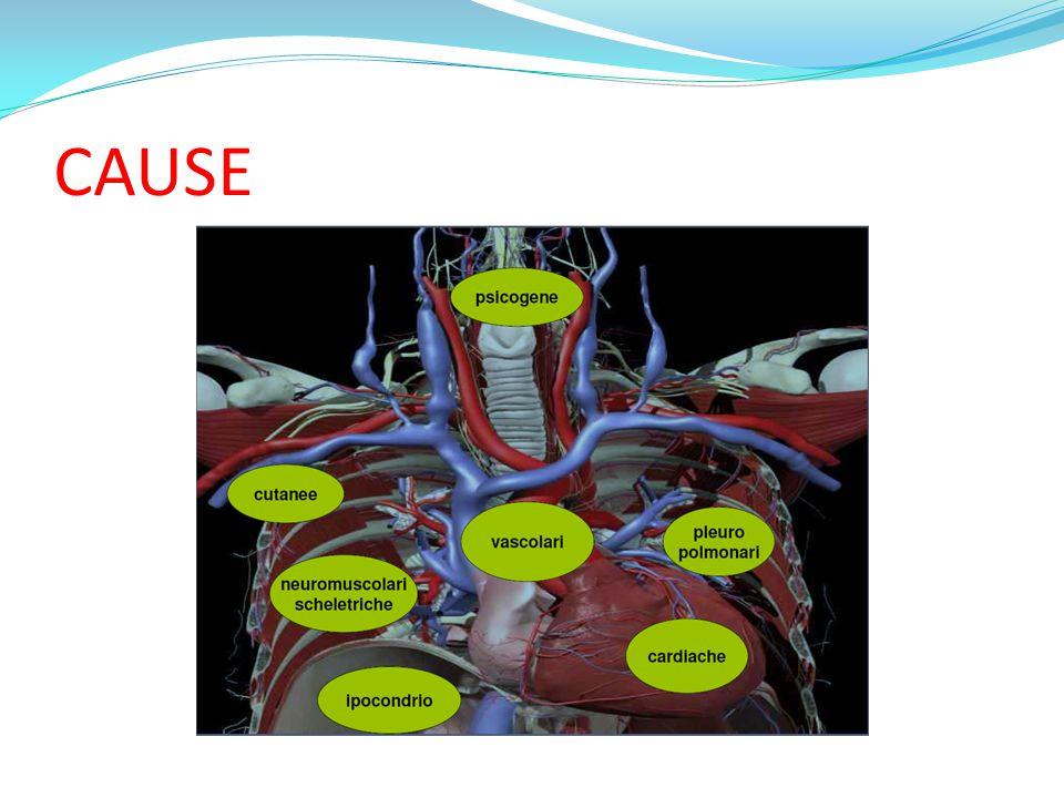 DOLORE TORACICO TIPICO (cardiaco o vascolare) Dolore toracico centrale descritto come OPPRESSIVO, COSTRITTIVO o TRAFITTIVO Sudorazione fredda e profusa Nausea/vomito Irradiazione arti superiori, mandibola o giugulari Disturbi del ritmo e della pressione Irrequietezza