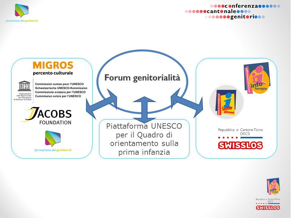 Piattaforma UNESCO per il Quadro di orientamento sulla prima infanzia