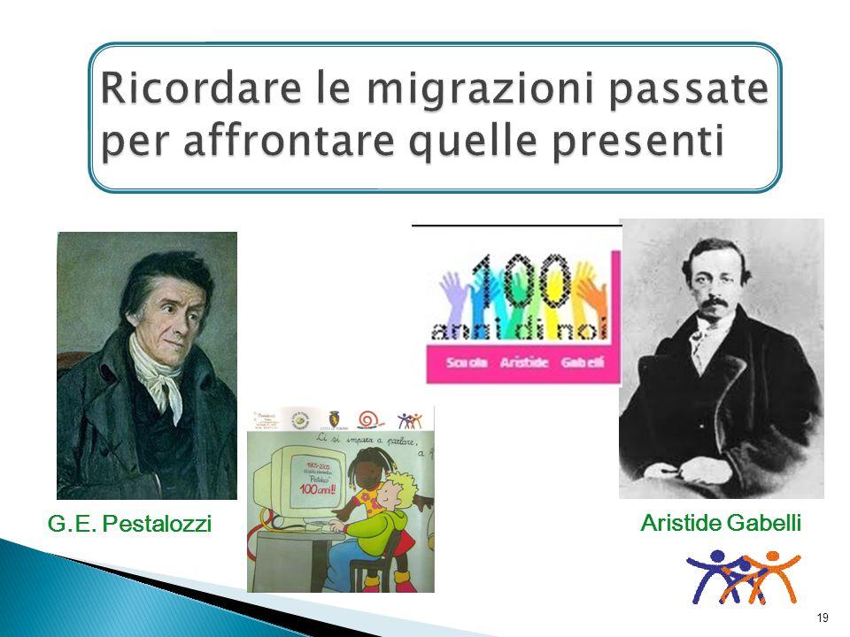 19 G.E. Pestalozzi Aristide Gabelli
