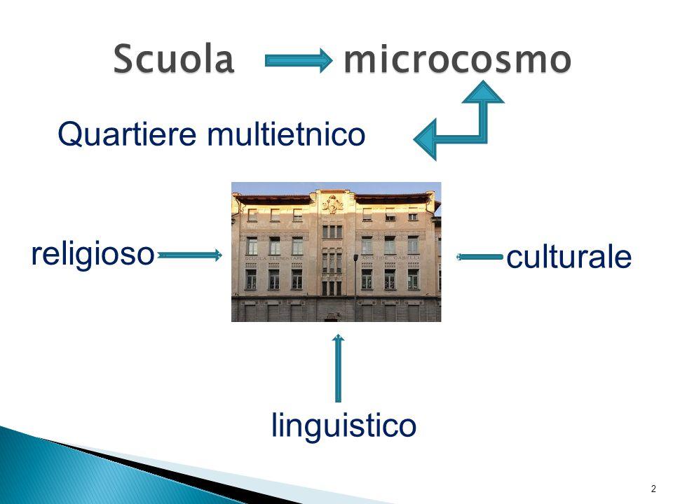 Scuola microcosmo Scuola microcosmo 2 Quartiere multietnico religioso linguistico culturale