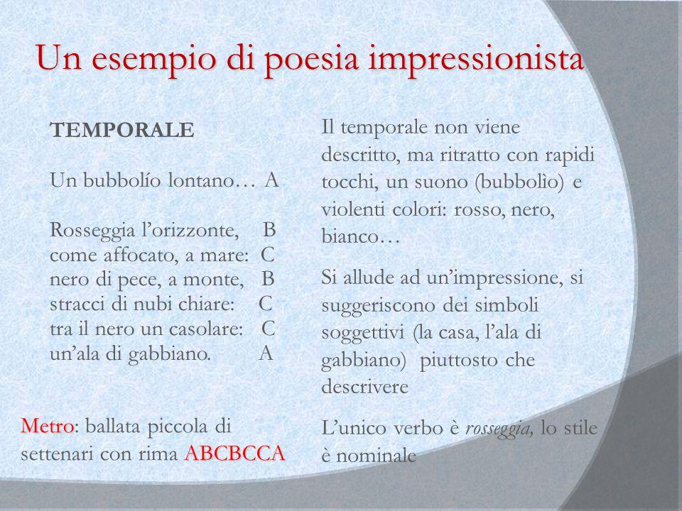 Un esempio di poesia impressionista Il temporale non viene descritto, ma ritratto con rapidi tocchi, un suono (bubbolìo) e violenti colori: rosso, nero, bianco… Si allude ad un'impressione, si suggeriscono dei simboli soggettivi (la casa, l'ala di gabbiano) piuttosto che descrivere L'unico verbo è rosseggia, lo stile è nominale TEMPORALE Un bubbolío lontano… A Rosseggia l'orizzonte, B come affocato, a mare: C nero di pece, a monte, B stracci di nubi chiare: C tra il nero un casolare: C un'ala di gabbiano.