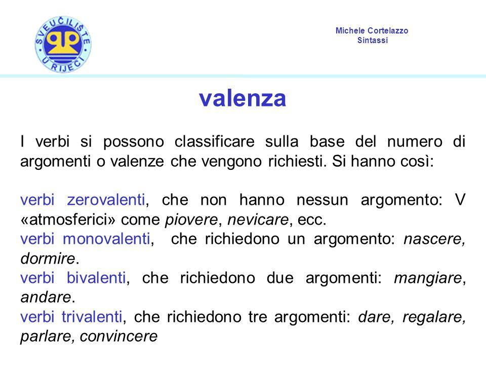 Michele Cortelazzo Sintassi valenza I verbi si possono classificare sulla base del numero di argomenti o valenze che vengono richiesti. Si hanno così: