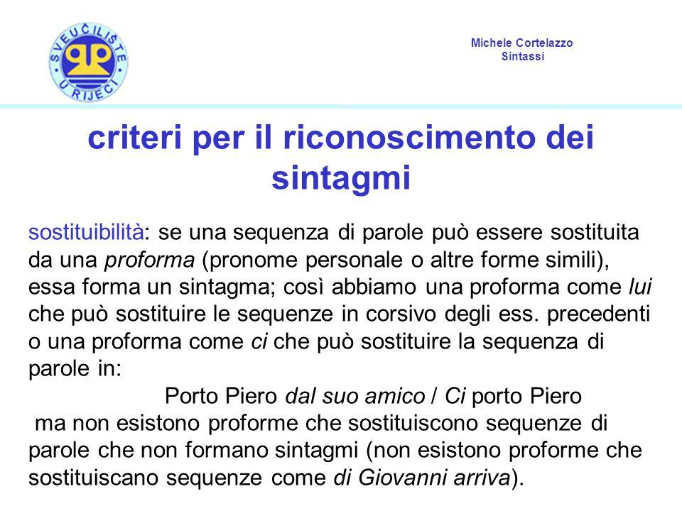 Michele Cortelazzo Sintassi criteri per il riconoscimento dei sintagmi sostituibilità: se una sequenza di parole può essere sostituita da una proforma