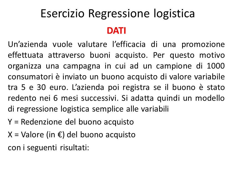 Esercizio Regressione logistica DATI Un'azienda vuole valutare l'efficacia di una promozione effettuata attraverso buoni acquisto. Per questo motivo o