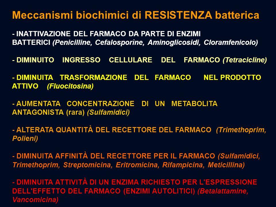 Meccanismi biochimici di RESISTENZA batterica - INATTIVAZIONE DEL FARMACO DA PARTE DI ENZIMI BATTERICI (Penicilline, Cefalosporìne, Aminoglicosidi, Cl