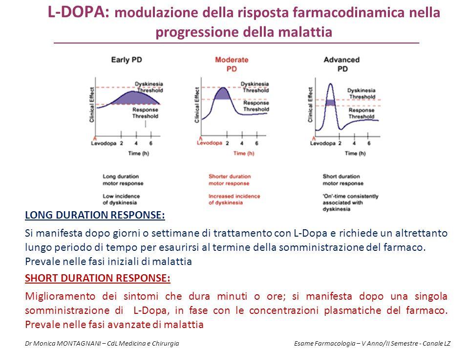 LONG DURATION RESPONSE: Si manifesta dopo giorni o settimane di trattamento con L-Dopa e richiede un altrettanto lungo periodo di tempo per esaurirsi