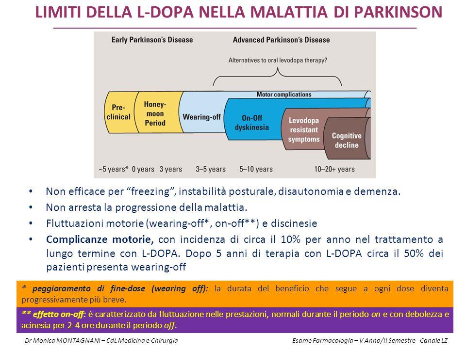 """LIMITI DELLA L-DOPA NELLA MALATTIA DI PARKINSON Non efficace per """"freezing"""", instabilità posturale, disautonomia e demenza. Non arresta la progression"""