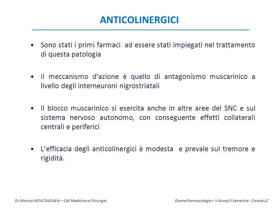 ANTICOLINERGICI Sono stati i primi farmaci ad essere stati impiegati nel trattamento di questa patologia Il meccanismo d'azione è quello di antagonism