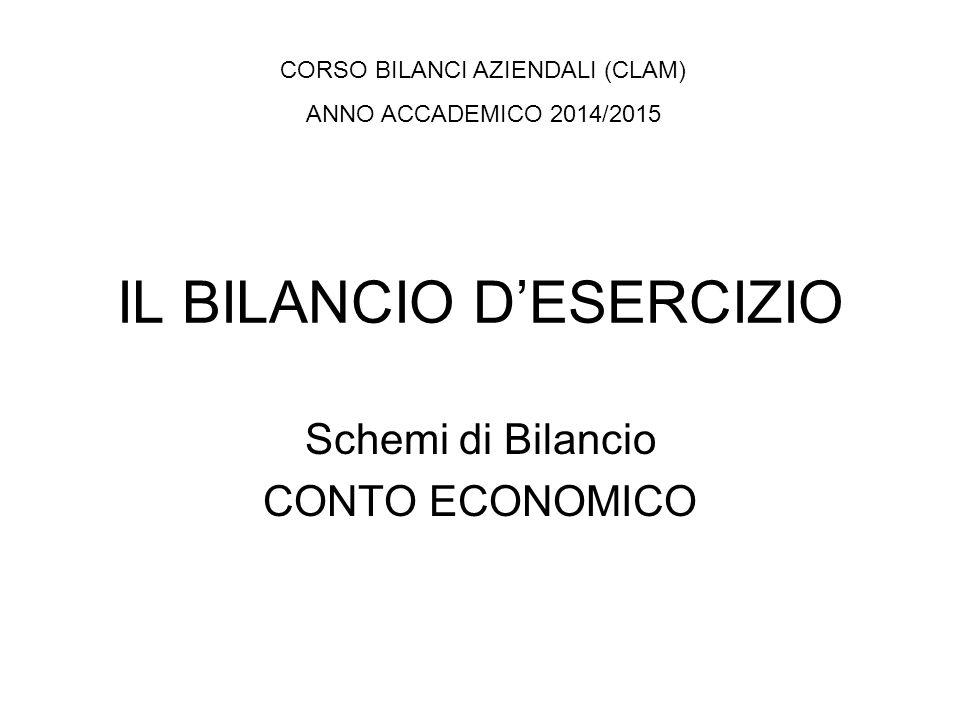 IL BILANCIO D'ESERCIZIO Schemi di Bilancio CONTO ECONOMICO CORSO BILANCI AZIENDALI (CLAM) ANNO ACCADEMICO 2014/2015