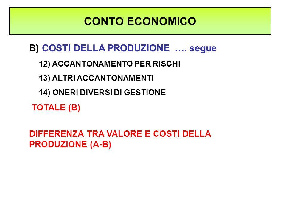 B) COSTI DELLA PRODUZIONE …. segue CONTO ECONOMICO 12) ACCANTONAMENTO PER RISCHI 13) ALTRI ACCANTONAMENTI 14) ONERI DIVERSI DI GESTIONE TOTALE (B) DIF