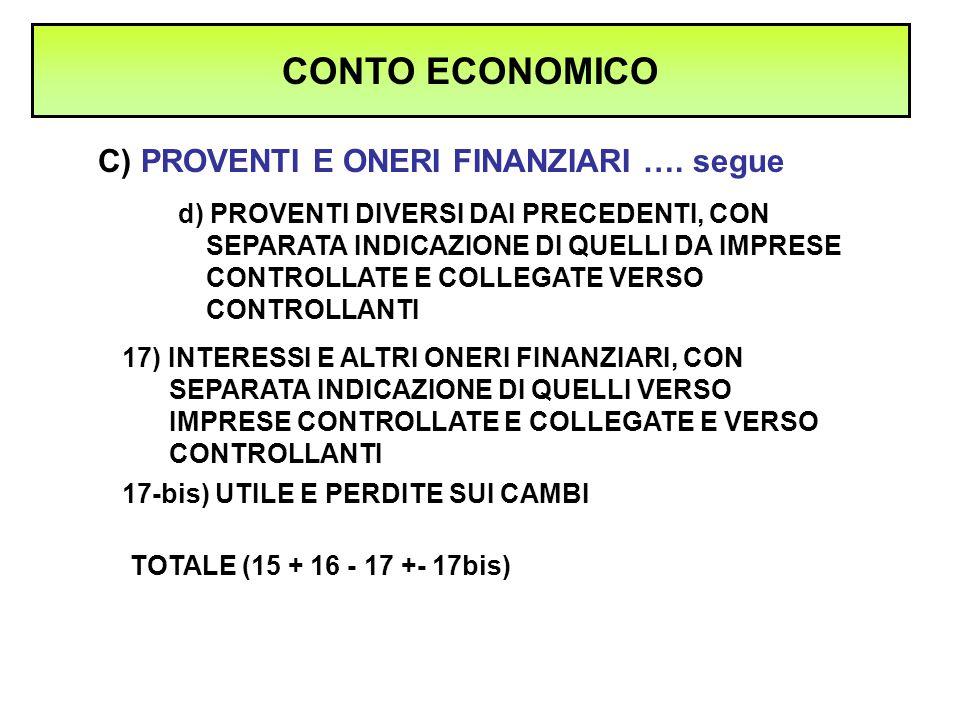 C) PROVENTI E ONERI FINANZIARI …. segue CONTO ECONOMICO 17) INTERESSI E ALTRI ONERI FINANZIARI, CON SEPARATA INDICAZIONE DI QUELLI VERSO IMPRESE CONTR