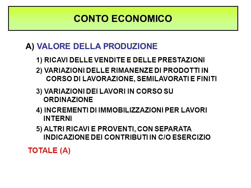A) VALORE DELLA PRODUZIONE CONTO ECONOMICO 1) RICAVI DELLE VENDITE E DELLE PRESTAZIONI 2) VARIAZIONI DELLE RIMANENZE DI PRODOTTI IN CORSO DI LAVORAZIO