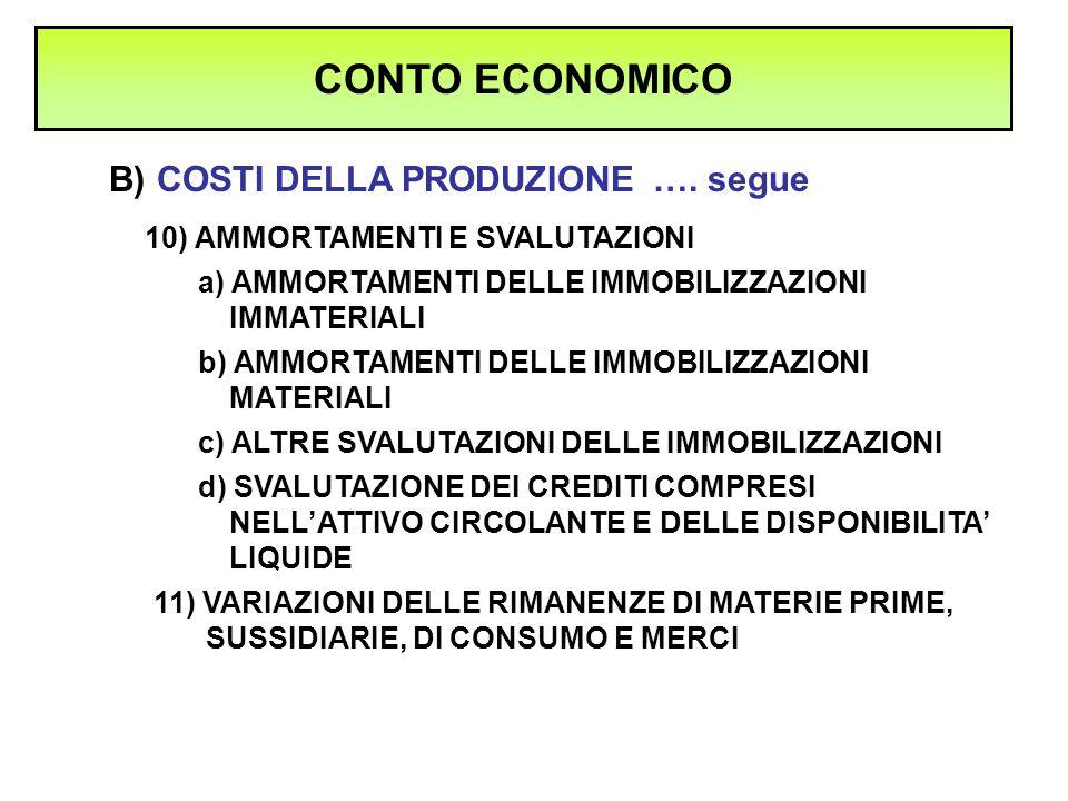 B) COSTI DELLA PRODUZIONE ….