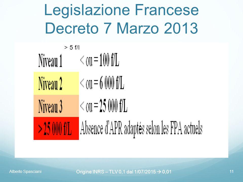 Legislazione Francese Decreto 7 Marzo 2013 Alberto Spasciani11 Origine INRS – TLV 0,1 dal 1/07/2015  0,01 > 5 f/l