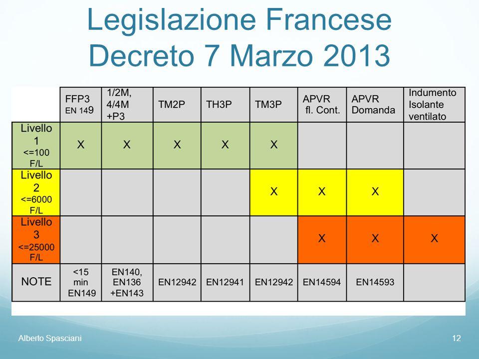 Alberto Spasciani12 Legislazione Francese Decreto 7 Marzo 2013